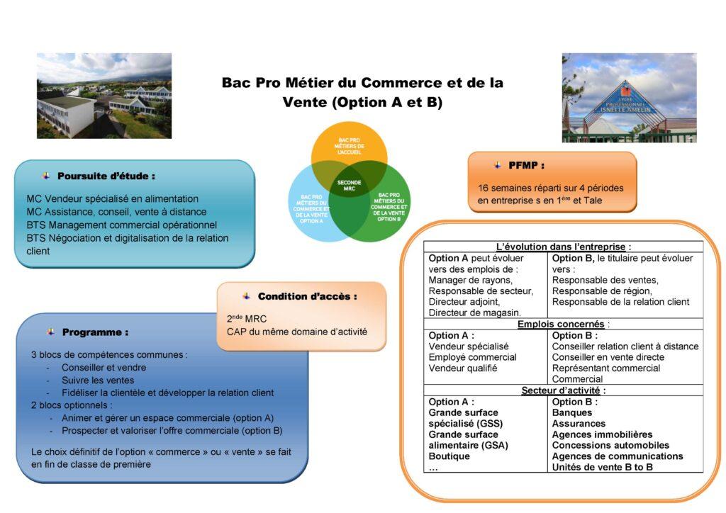 Plaquette présentation Métier du Commerce et de la Vente